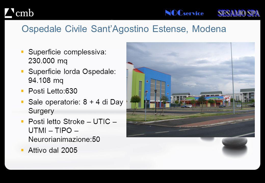 NOC service Ospedale Civile SantAgostino Estense, Modena Superficie complessiva: 230.000 mq Superficie lorda Ospedale: 94.108 mq Posti Letto:630 Sale