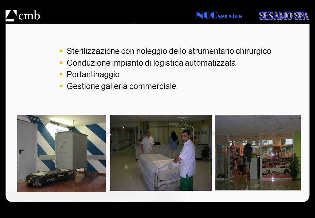 NOC service Sterilizzazione con noleggio dello strumentario chirurgico Conduzione impianto di logistica automatizzata Portantinaggio Gestione galleria