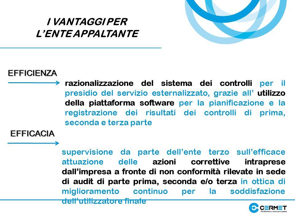 razionalizzazione del sistema dei controlli per il presidio del servizio esternalizzato, grazie all utilizzo della piattaforma software per la pianifi