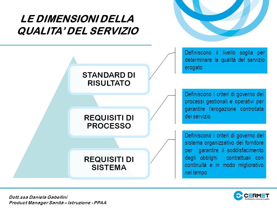 LE DIMENSIONI DELLA QUALITA DEL SERVIZIO Definiscono i criteri di governo del sistema organizzativo del fornitore per garantire il soddisfacimento deg
