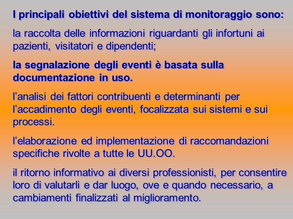 I principali obiettivi del sistema di monitoraggio sono: la raccolta delle informazioni riguardanti gli infortuni ai pazienti, visitatori e dipendenti; la segnalazione degli eventi è basata sulla documentazione in uso.
