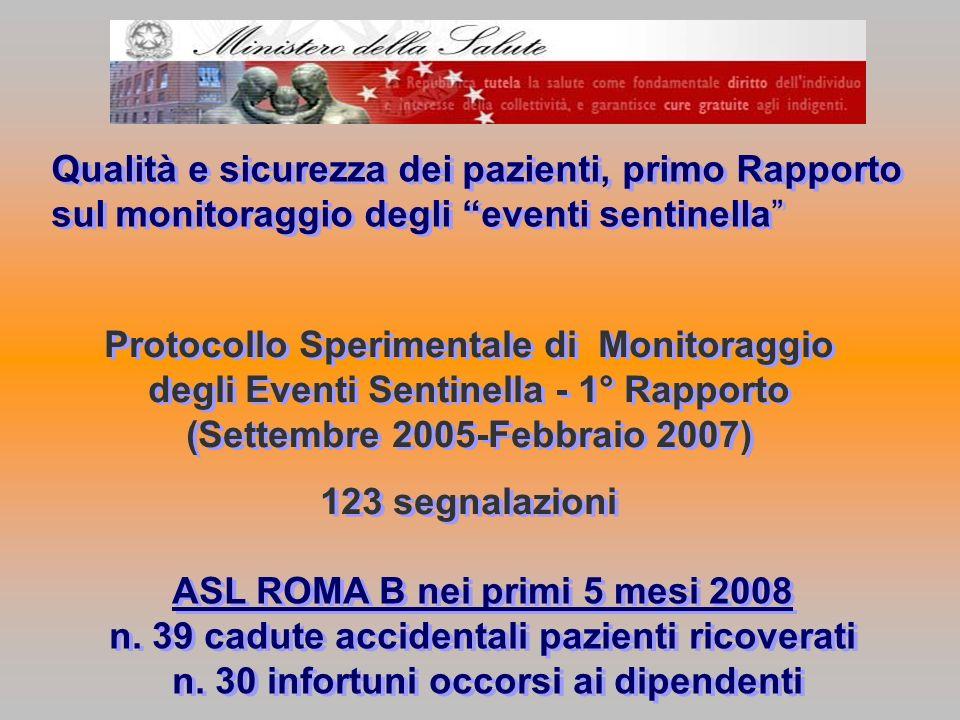 Protocollo Sperimentale di Monitoraggio degli Eventi Sentinella - 1° Rapporto (Settembre 2005-Febbraio 2007) 123 segnalazioni Protocollo Sperimentale di Monitoraggio degli Eventi Sentinella - 1° Rapporto (Settembre 2005-Febbraio 2007) 123 segnalazioni Qualità e sicurezza dei pazienti, primo Rapporto sul monitoraggio degli eventi sentinella ASL ROMA B nei primi 5 mesi 2008 n.