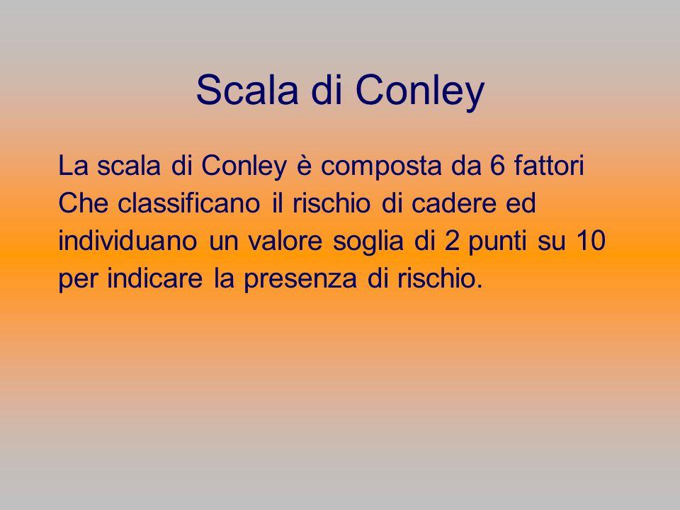 Scala di Conley La scala di Conley è composta da 6 fattori Che classificano il rischio di cadere ed individuano un valore soglia di 2 punti su 10 per indicare la presenza di rischio.