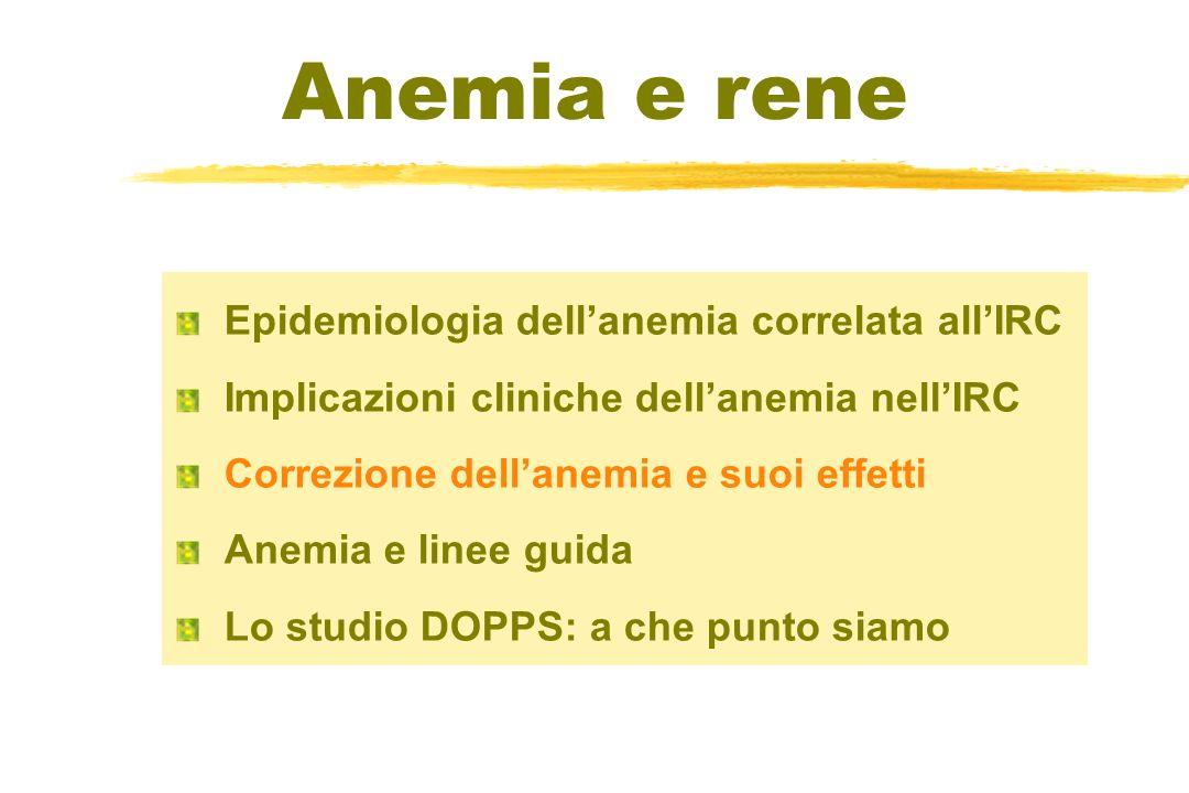 Epidemiologia dellanemia correlata allIRC Implicazioni cliniche dellanemia nellIRC Correzione dellanemia e suoi effetti Anemia e linee guida Lo studio