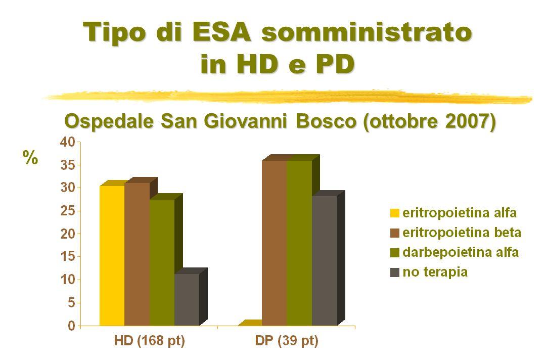 Tipo di ESA somministrato in HD e PD % Ospedale San Giovanni Bosco (ottobre 2007)