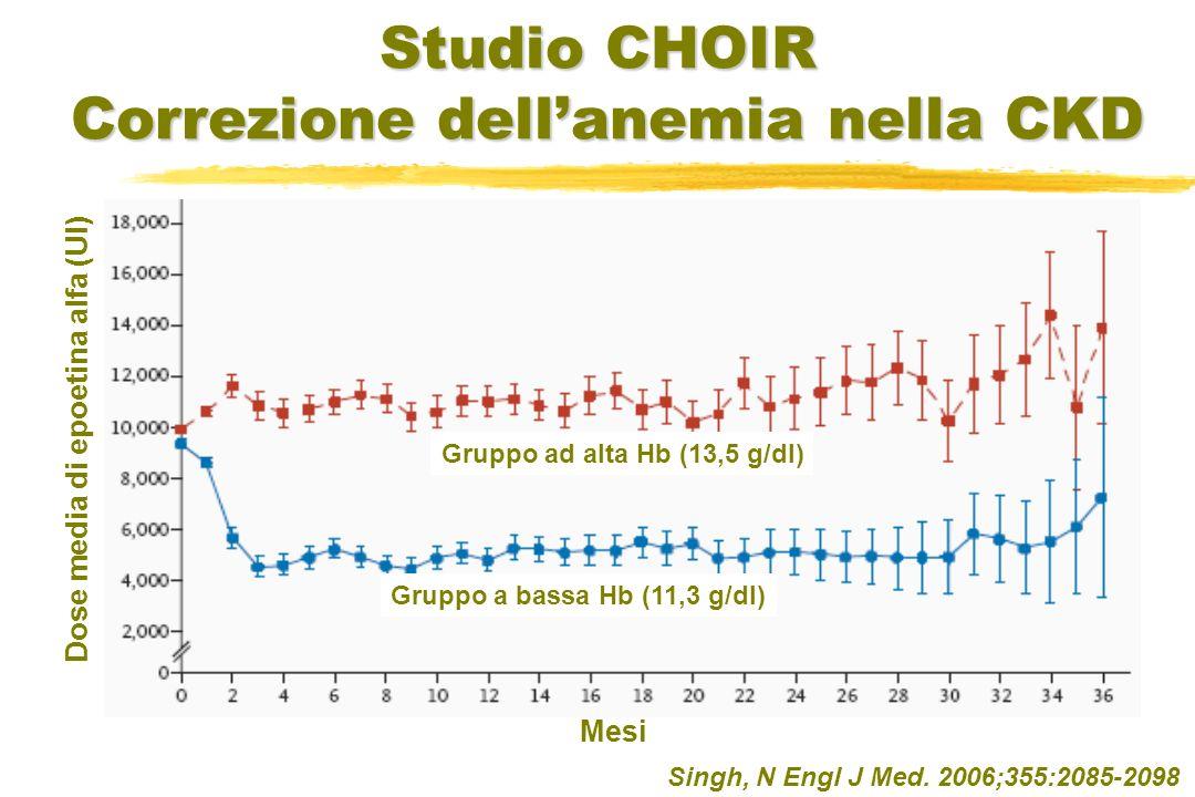 Studio CHOIR Correzione dellanemia nella CKD Singh, N Engl J Med. 2006;355:2085-2098 Mesi Dose media di epoetina alfa (UI) Gruppo ad alta Hb (13,5 g/d