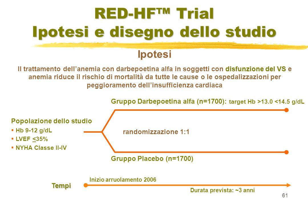 61 Gruppo Darbepoetina alfa (n=1700): target Hb >13.0 <14.5 g/dL Gruppo Placebo (n=1700) Popolazione dello studio Hb 9-12 g/dL LVEF <35% NYHA Classe I
