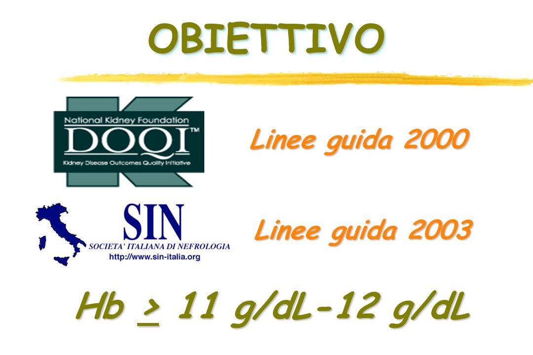 OBIETTIVOOBIETTIVO Hb > 11 g/dL-12 g/dL Linee guida 2003 Linee guida 2000