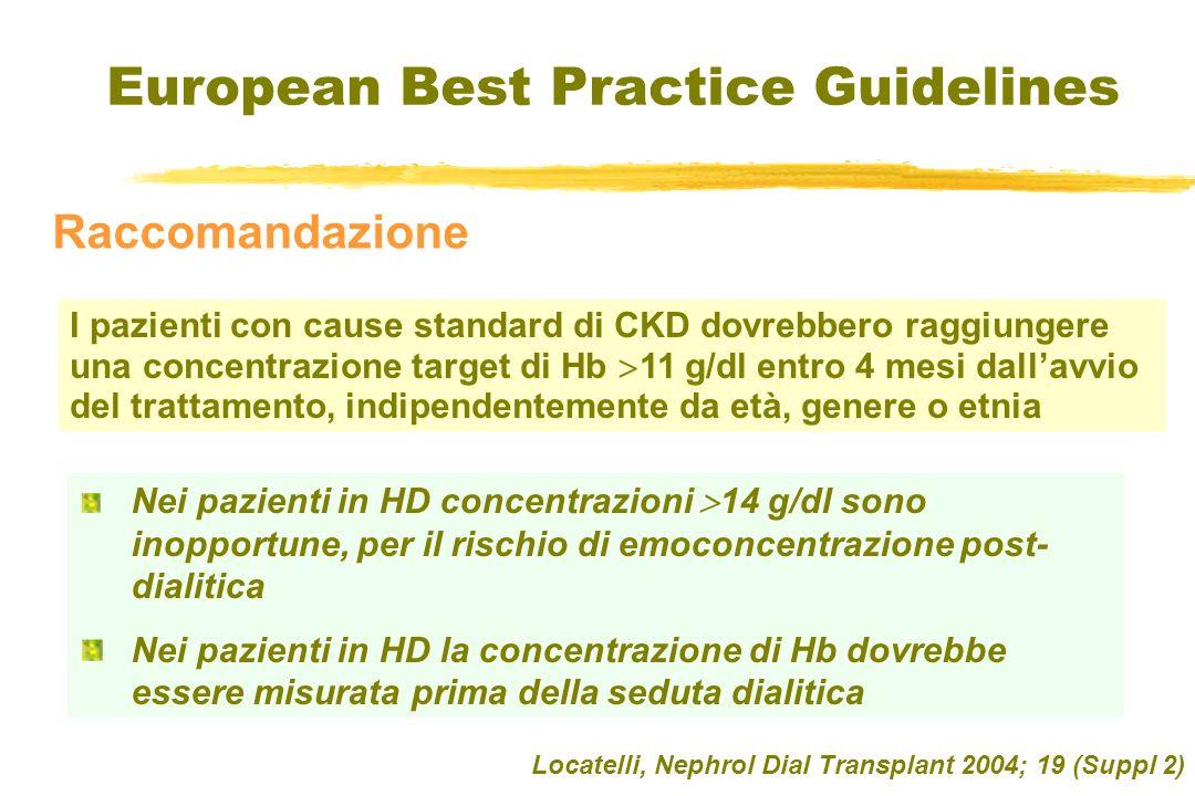 European Best Practice Guidelines Raccomandazione Nei pazienti in HD concentrazioni 14 g/dl sono inopportune, per il rischio di emoconcentrazione post