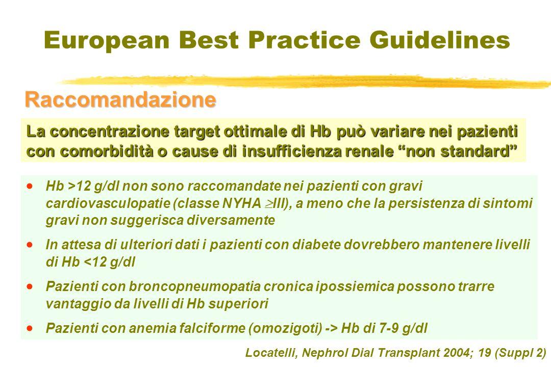 Raccomandazione Hb >12 g/dl non sono raccomandate nei pazienti con gravi cardiovasculopatie (classe NYHA III), a meno che la persistenza di sintomi gr