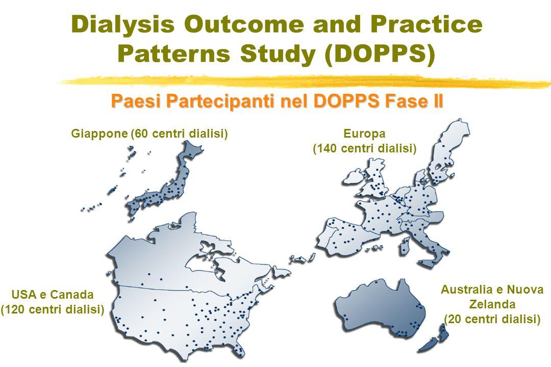 Paesi Partecipanti nel DOPPS Fase II Giappone (60 centri dialisi) USA e Canada (120 centri dialisi) Australia e Nuova Zelanda (20 centri dialisi) Euro