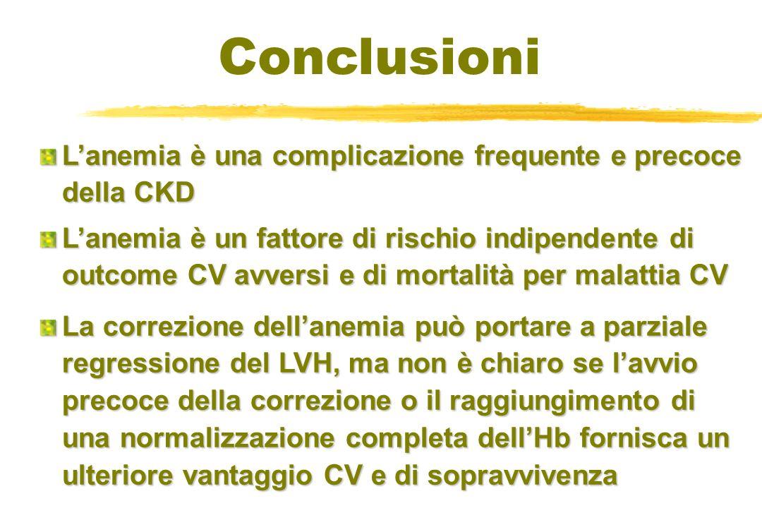 Conclusioni Lanemia è una complicazione frequente e precoce della CKD La correzione dellanemia può portare a parziale regressione del LVH, ma non è ch
