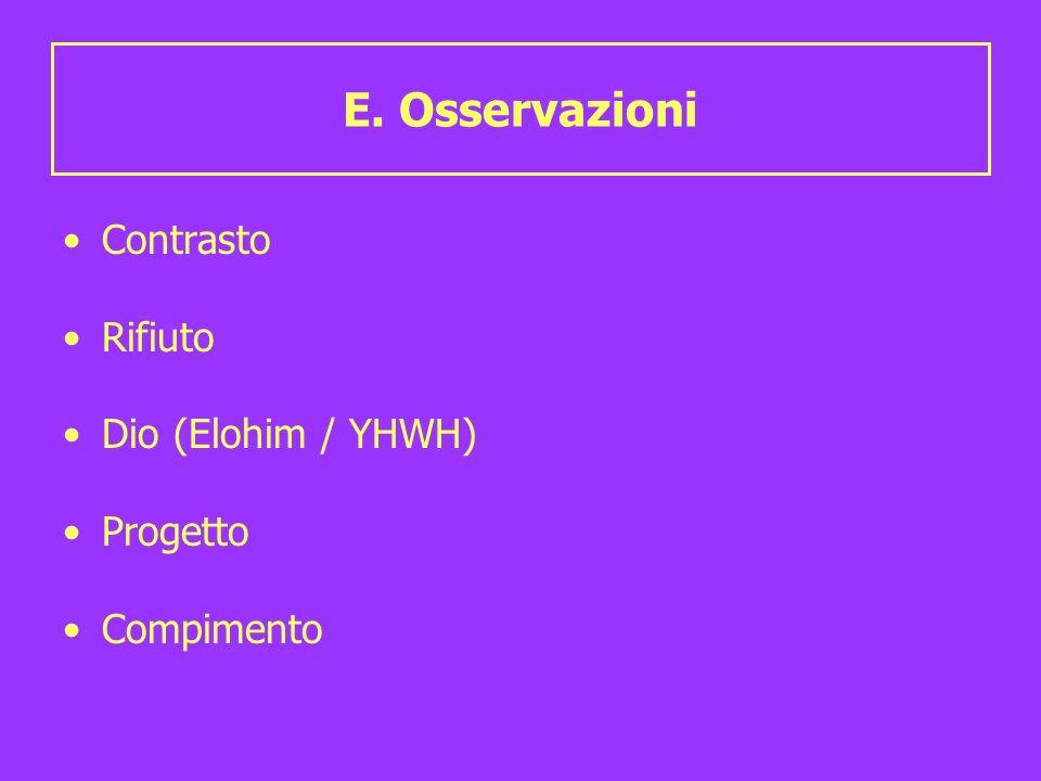 E. Osservazioni Contrasto Rifiuto Dio (Elohim / YHWH) Progetto Compimento