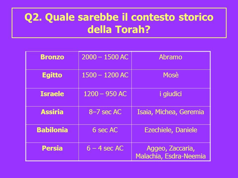 Q2. Quale sarebbe il contesto storico della Torah? Bronzo2000 – 1500 ACAbramo Egitto1500 – 1200 ACMosè Israele1200 – 950 ACi giudici Assiria8–7 sec AC
