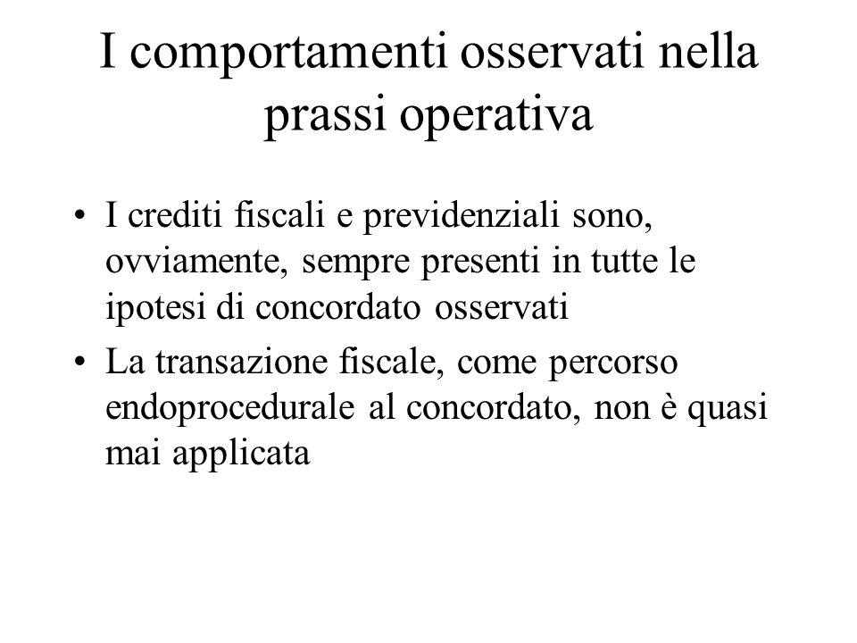 I comportamenti osservati nella prassi operativa I crediti fiscali e previdenziali sono, ovviamente, sempre presenti in tutte le ipotesi di concordato osservati La transazione fiscale, come percorso endoprocedurale al concordato, non è quasi mai applicata