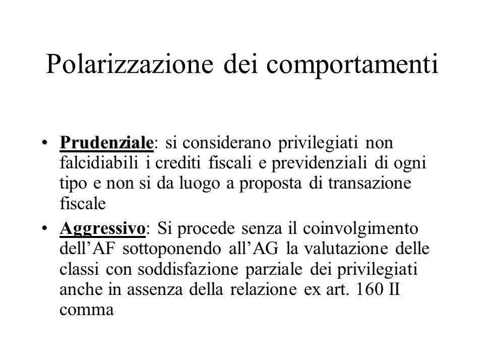 Polarizzazione dei comportamenti PrudenzialePrudenziale: si considerano privilegiati non falcidiabili i crediti fiscali e previdenziali di ogni tipo e