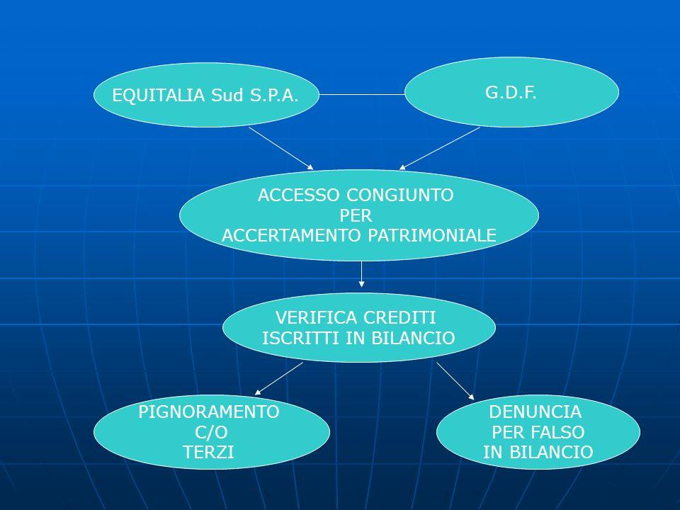 EQUITALIA Sud S.P.A.G.D.F.