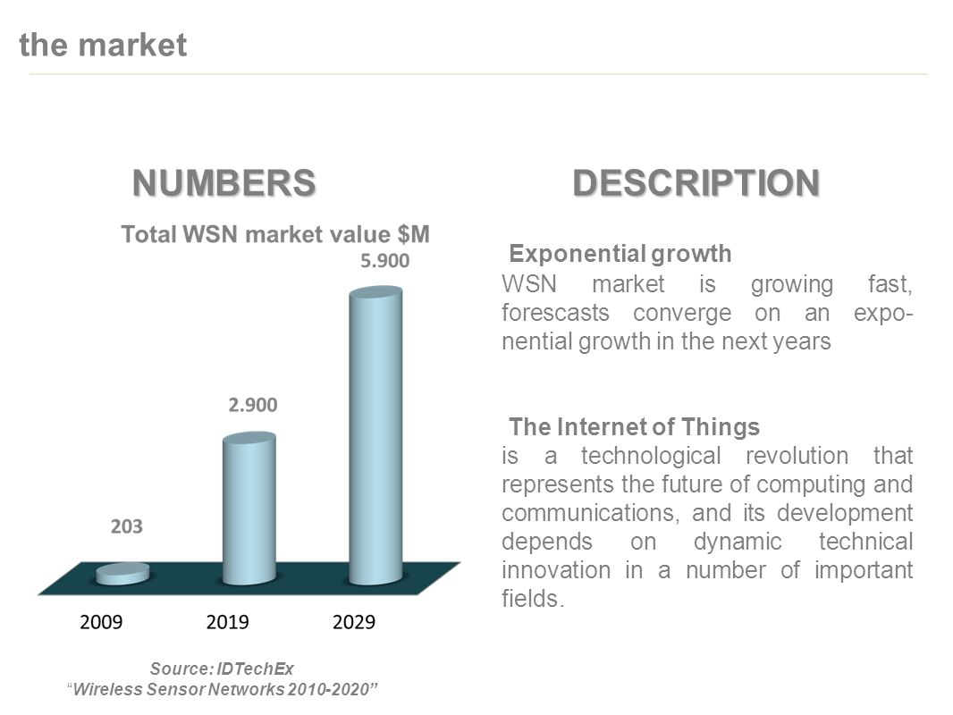 Source: IDTechEx Wireless Sensor Networks 2010-2020 Exponential growth WSN market is growing fast, forescasts converge on an expo- nential growth in the next years The Internet of Things is a technological revolution that represents the future of computing and communications, and its development depends on dynamic technical innovation in a number of important fields.