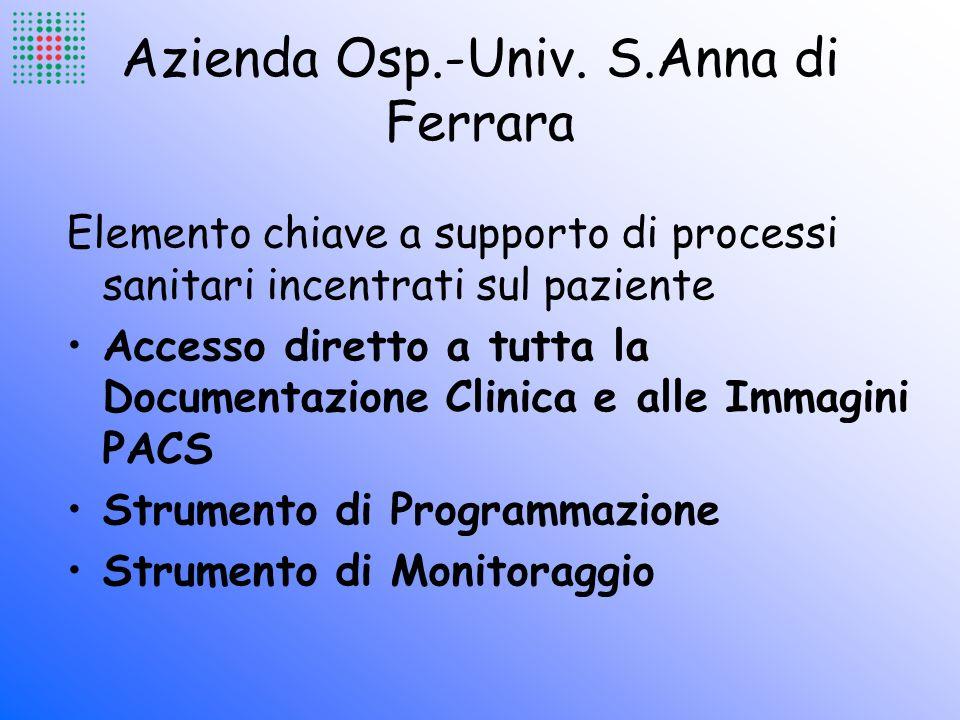 Azienda Osp.-Univ. S.Anna di Ferrara Elemento chiave a supporto di processi sanitari incentrati sul paziente Accesso diretto a tutta la Documentazione
