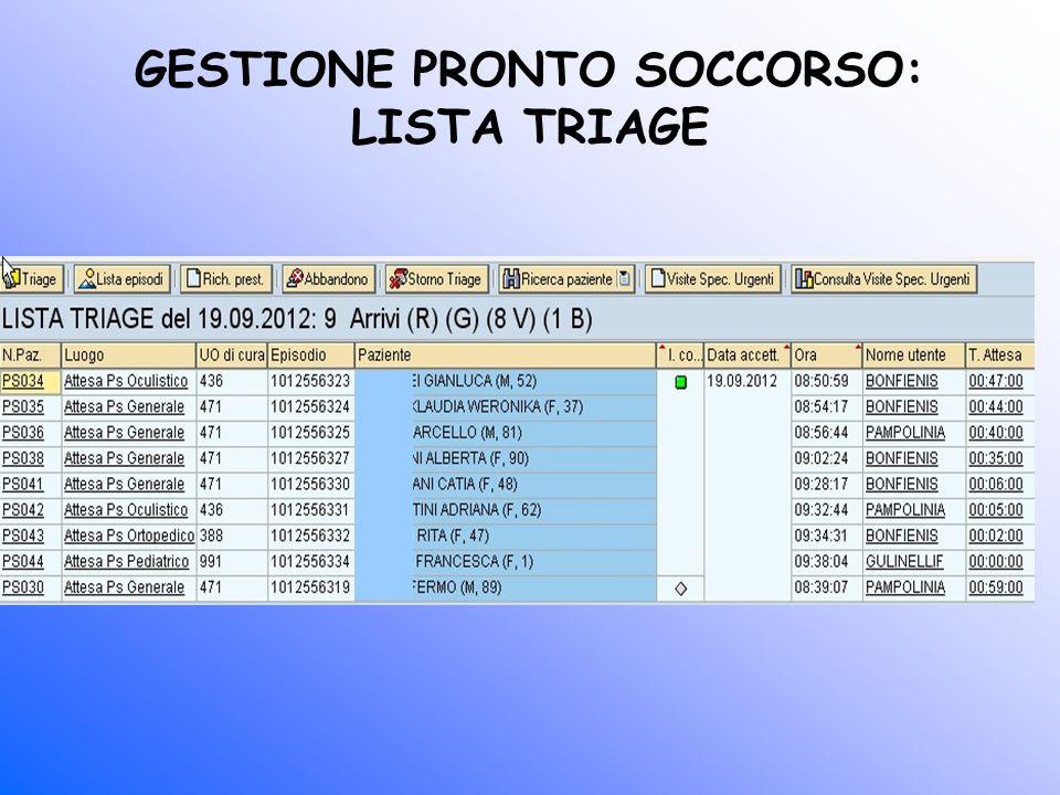 GESTIONE PRONTO SOCCORSO: LISTA TRIAGE