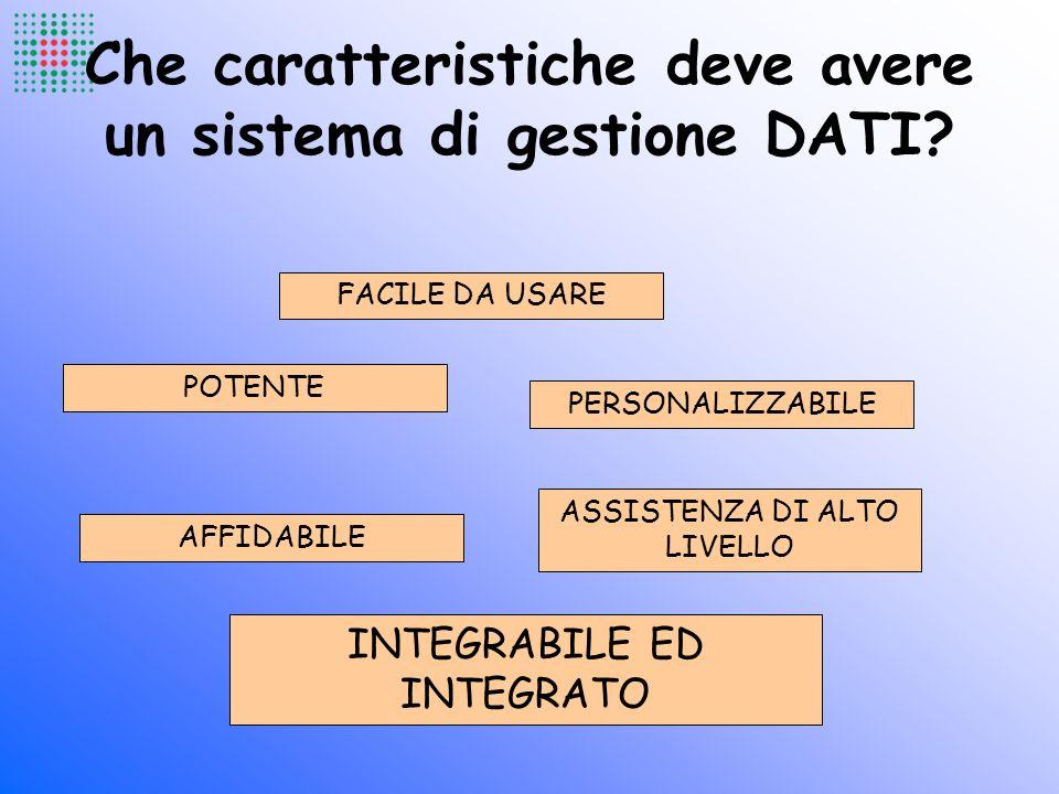 Che caratteristiche deve avere un sistema di gestione DATI? FACILE DA USARE PERSONALIZZABILE POTENTE AFFIDABILE ASSISTENZA DI ALTO LIVELLO INTEGRABILE