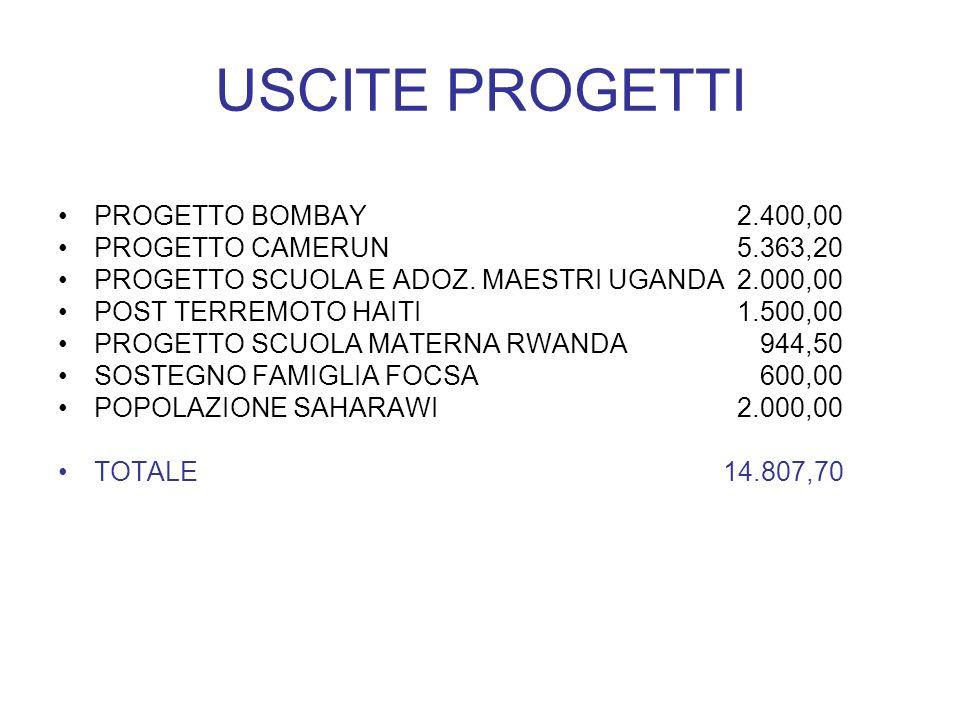 USCITE PROGETTI PROGETTO BOMBAY 2.400,00 PROGETTO CAMERUN 5.363,20 PROGETTO SCUOLA E ADOZ.