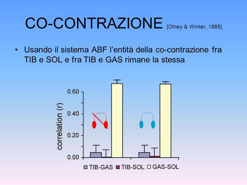 CO-CONTRAZIONE [Olney & Winter, 1985] Usando il sistema ABF lentità della co-contrazione fra TIB e SOL e fra TIB e GAS rimane la stessa