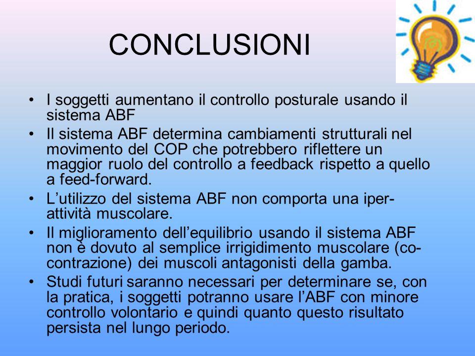 CONCLUSIONI I soggetti aumentano il controllo posturale usando il sistema ABF Il sistema ABF determina cambiamenti strutturali nel movimento del COP c