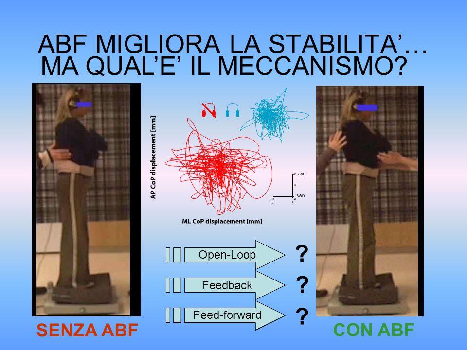 Cognitive Sensory Tuning-fork ABF MIGLIORA LA STABILITA… SENZA ABF CON ABF Open-Loop Feedback Feed-forward ? ? ? MA QUALE IL MECCANISMO?