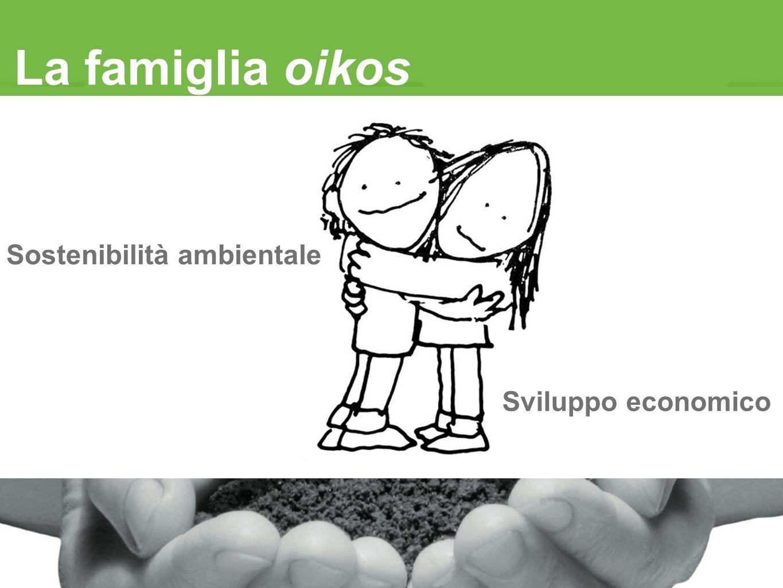 La famiglia oikos Sviluppo economico Sostenibilità ambientale