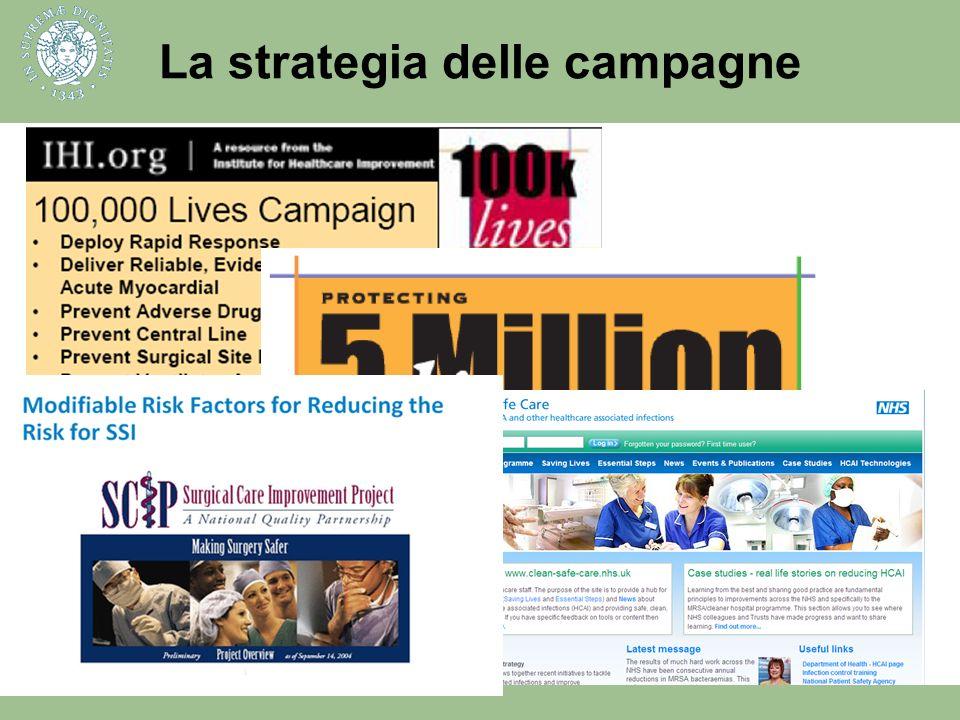 La strategia delle Campagne La strategia delle campagne