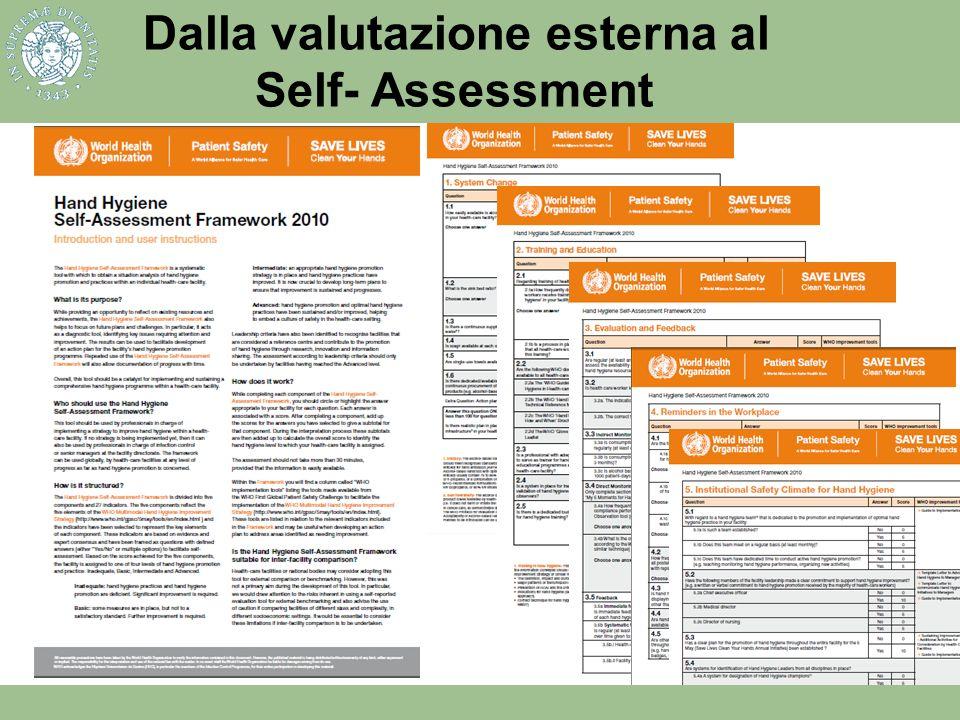 Dalla valutazione esterna al Self- Assessment