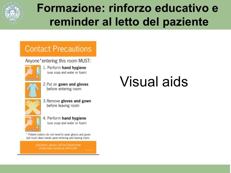 Visual aids Formazione: rinforzo educativo e reminder al letto del paziente