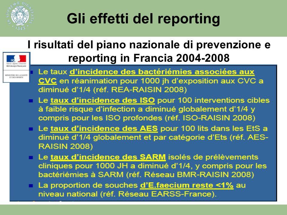 I risultati del piano nazionale di prevenzione e reporting in Francia 2004-2008