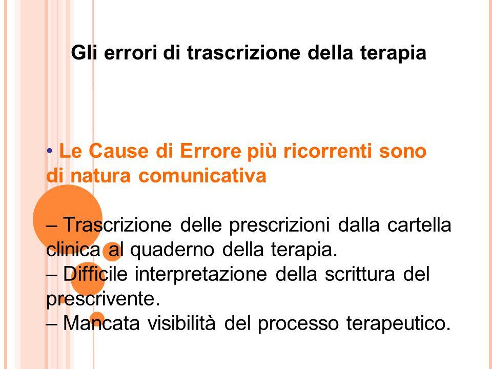 Le Cause di Errore più ricorrenti sono di natura comunicativa – Trascrizione delle prescrizioni dalla cartella clinica al quaderno della terapia.