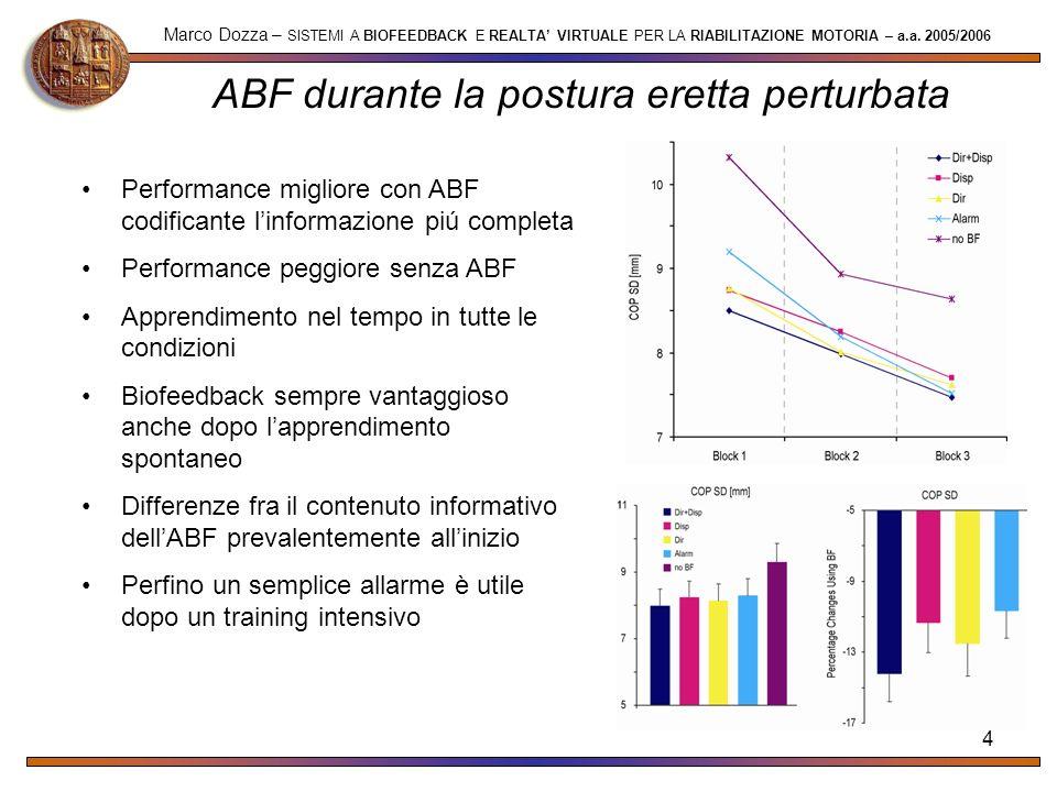 4 ABF durante la postura eretta perturbata Marco Dozza – SISTEMI A BIOFEEDBACK E REALTA VIRTUALE PER LA RIABILITAZIONE MOTORIA – a.a. 2005/2006 Perfor