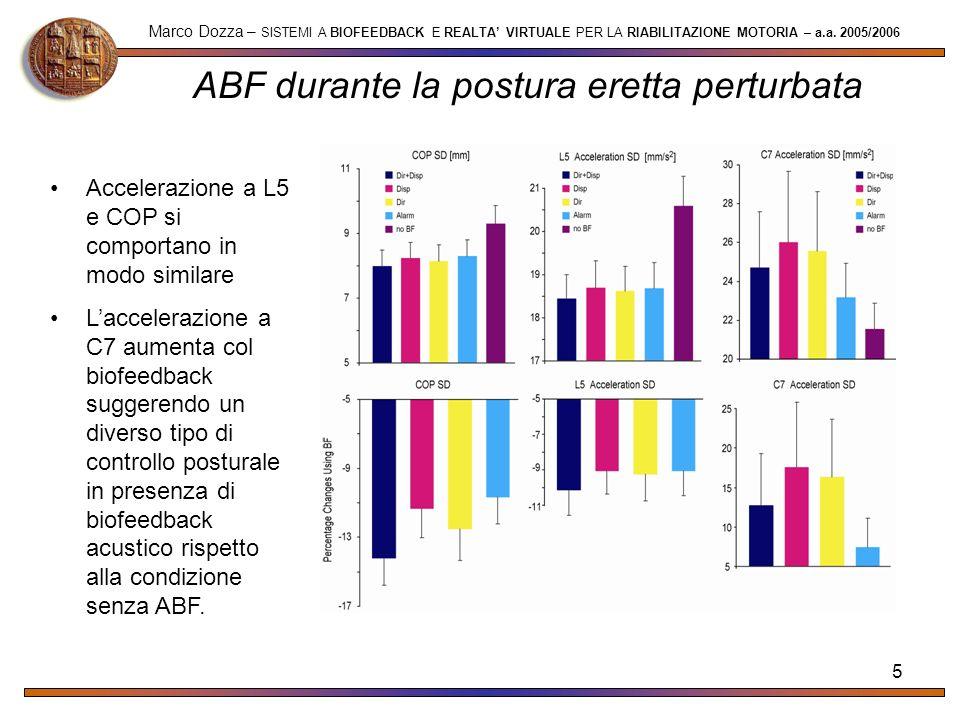 5 ABF durante la postura eretta perturbata Marco Dozza – SISTEMI A BIOFEEDBACK E REALTA VIRTUALE PER LA RIABILITAZIONE MOTORIA – a.a. 2005/2006 Accele