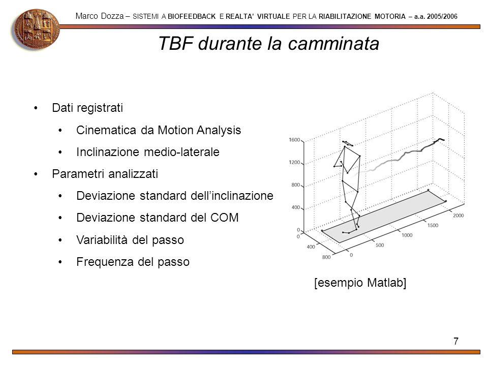 7 TBF durante la camminata Marco Dozza – SISTEMI A BIOFEEDBACK E REALTA VIRTUALE PER LA RIABILITAZIONE MOTORIA – a.a. 2005/2006 Dati registrati Cinema