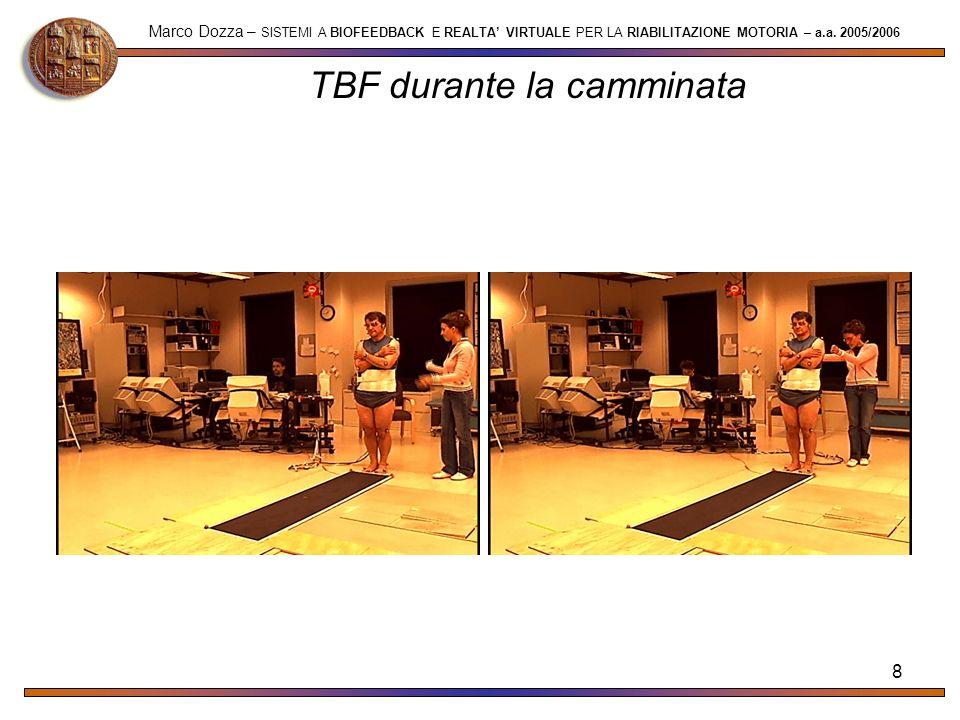 8 TBF durante la camminata Marco Dozza – SISTEMI A BIOFEEDBACK E REALTA VIRTUALE PER LA RIABILITAZIONE MOTORIA – a.a. 2005/2006