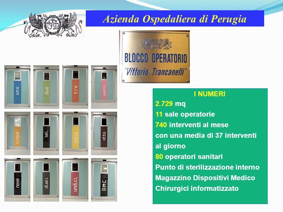 Azienda Ospedaliera di Perugia Milano, 09 novembre 2010 I NUMERI 2.729 mq 11 sale operatorie 740 interventi al mese con una media di 37 interventi al