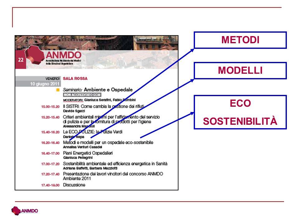 ECO SOSTENIBILITÀ METODI MODELLI