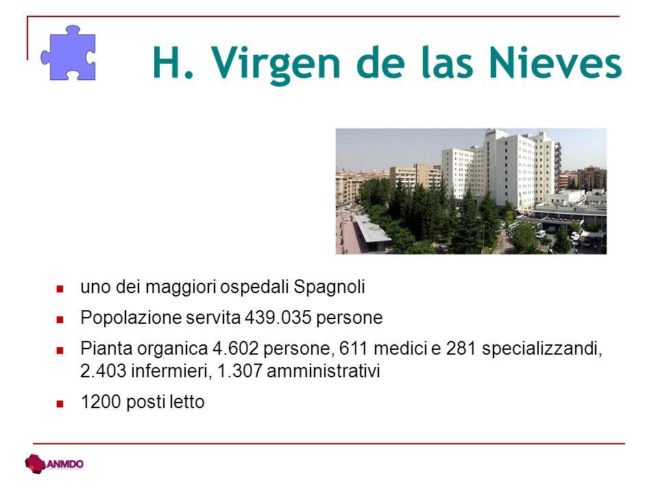 uno dei maggiori ospedali Spagnoli Popolazione servita 439.035 persone Pianta organica 4.602 persone, 611 medici e 281 specializzandi, 2.403 infermieri, 1.307 amministrativi 1200 posti letto H.