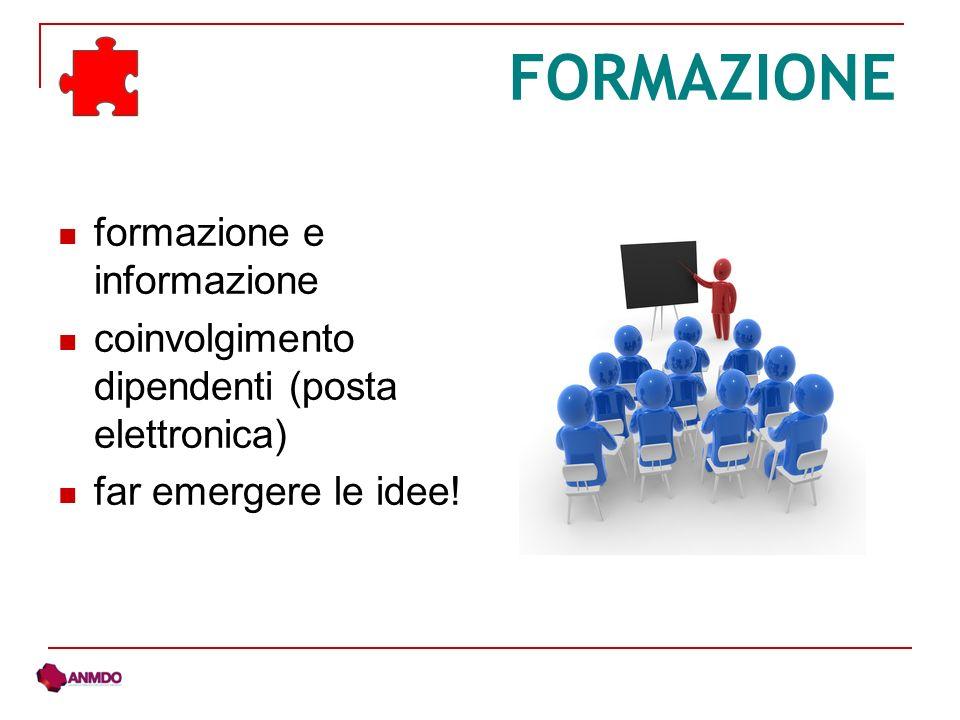 FORMAZIONE formazione e informazione coinvolgimento dipendenti (posta elettronica) far emergere le idee!