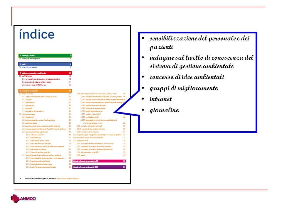 sensibilizzazione del personale e dei pazienti indagine sul livello di conoscenza del sistema di gestione ambientale concorso di idee ambientali gruppi di miglioramento intranet giornalino