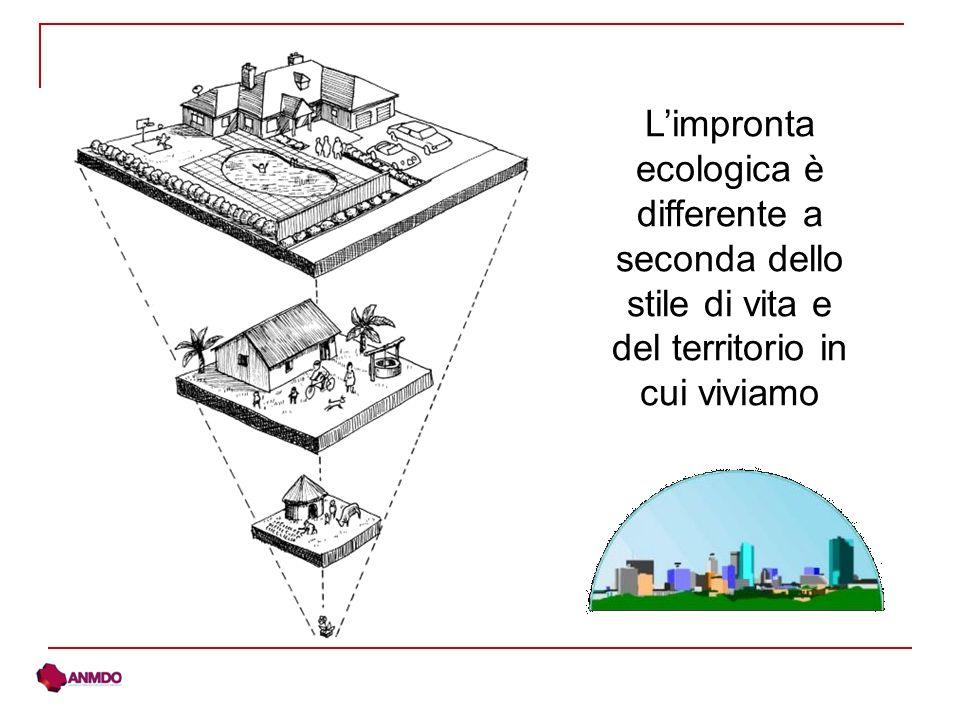 politica formazione edilizia e gestione risorse acquisti verdi gestione rifiuti lavoro di gruppo ricerca e innovazione risorse mobilità