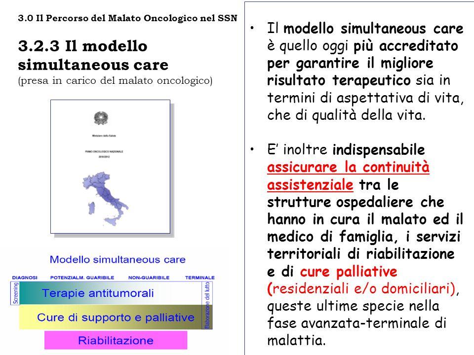 Rete Oncologica Decreto Regionale n.59 Rete Oncologica Decreto Regionale n.59 Rete Terapia Dolore Decreto Regionale n.