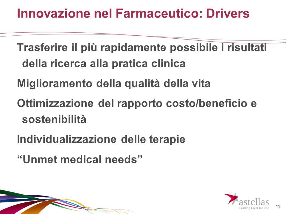11 Innovazione nel Farmaceutico: Drivers Trasferire il più rapidamente possibile i risultati della ricerca alla pratica clinica Miglioramento della qualità della vita Ottimizzazione del rapporto costo/beneficio e sostenibilità Individualizzazione delle terapie Unmet medical needs