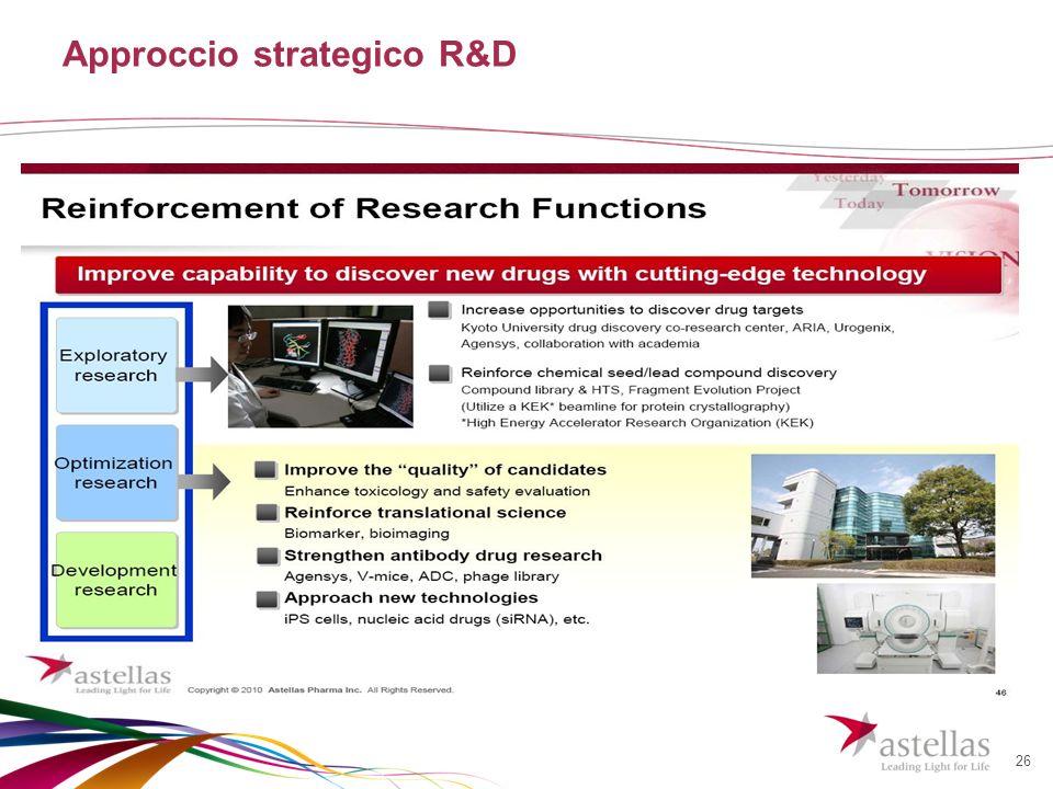 26 Approccio strategico R&D