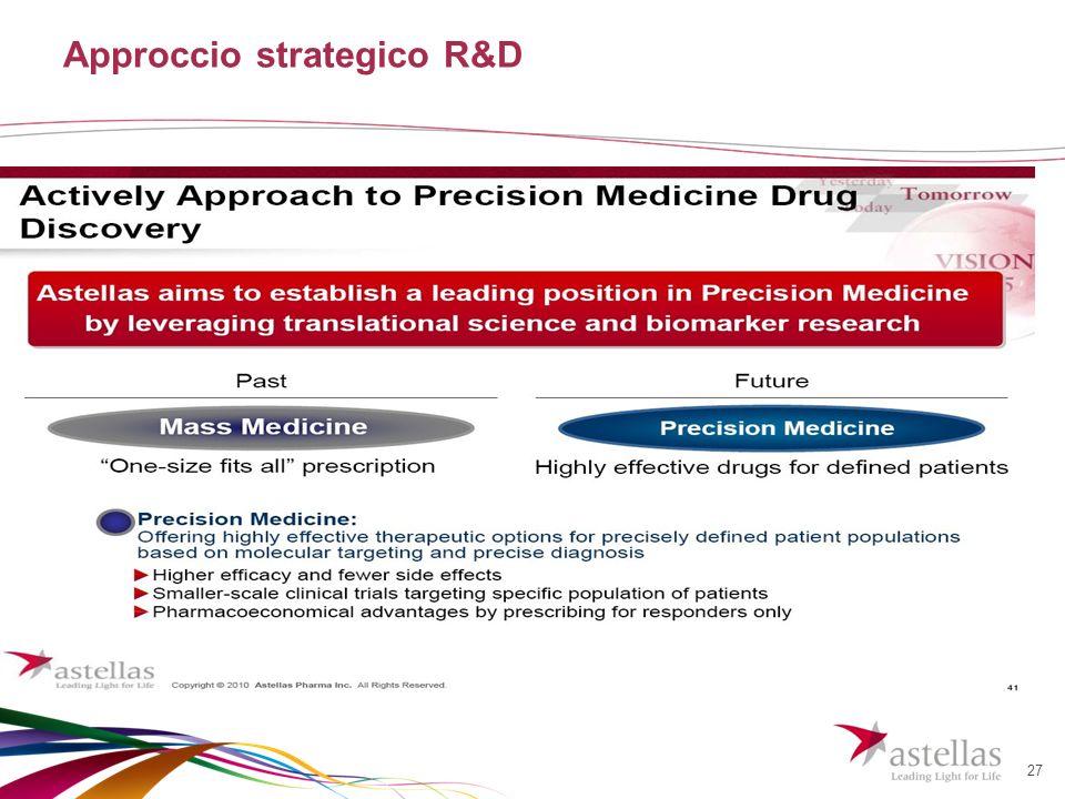 27 Approccio strategico R&D