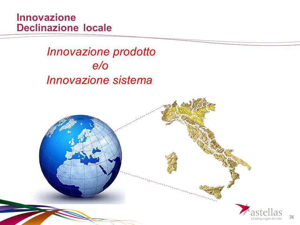 34 Innovazione Declinazione locale Innovazione prodotto Innovazione sistema e/o